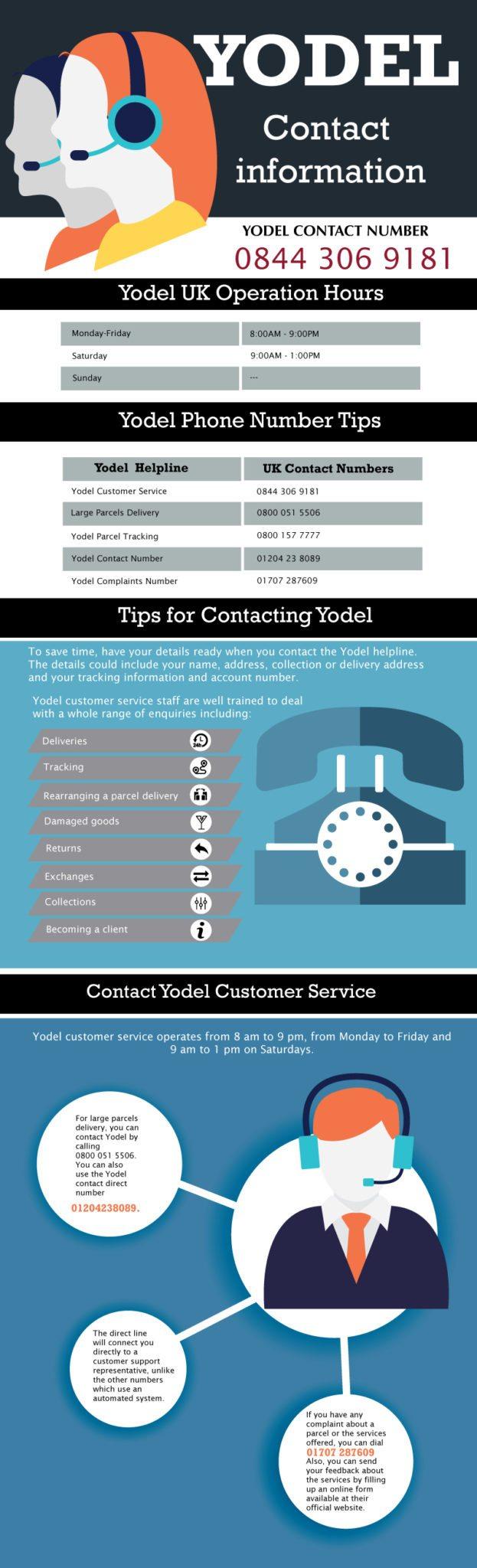 Yodel Customer Service