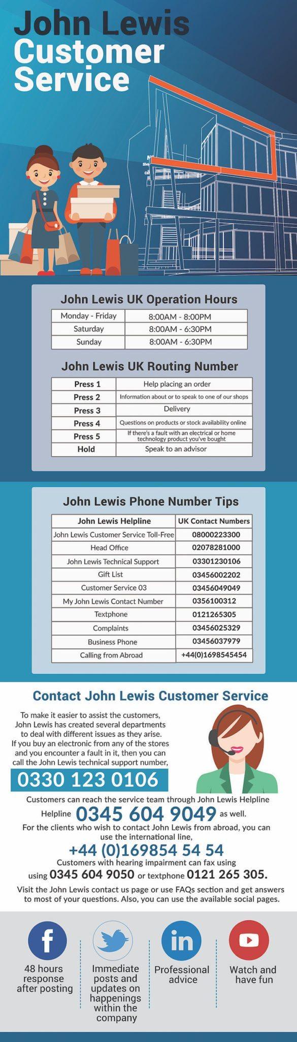 John Lewis Customer Service