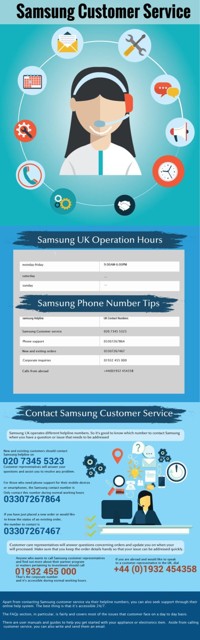 Samsung Customer Service Phone Numbers