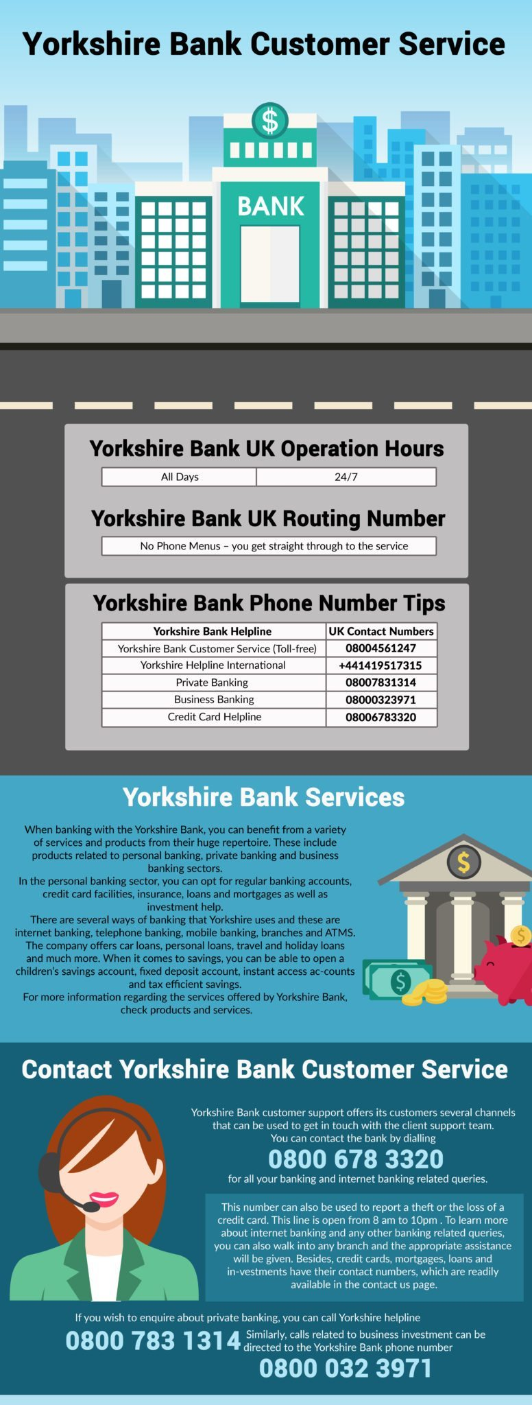 Yorkshire Phone Numbers