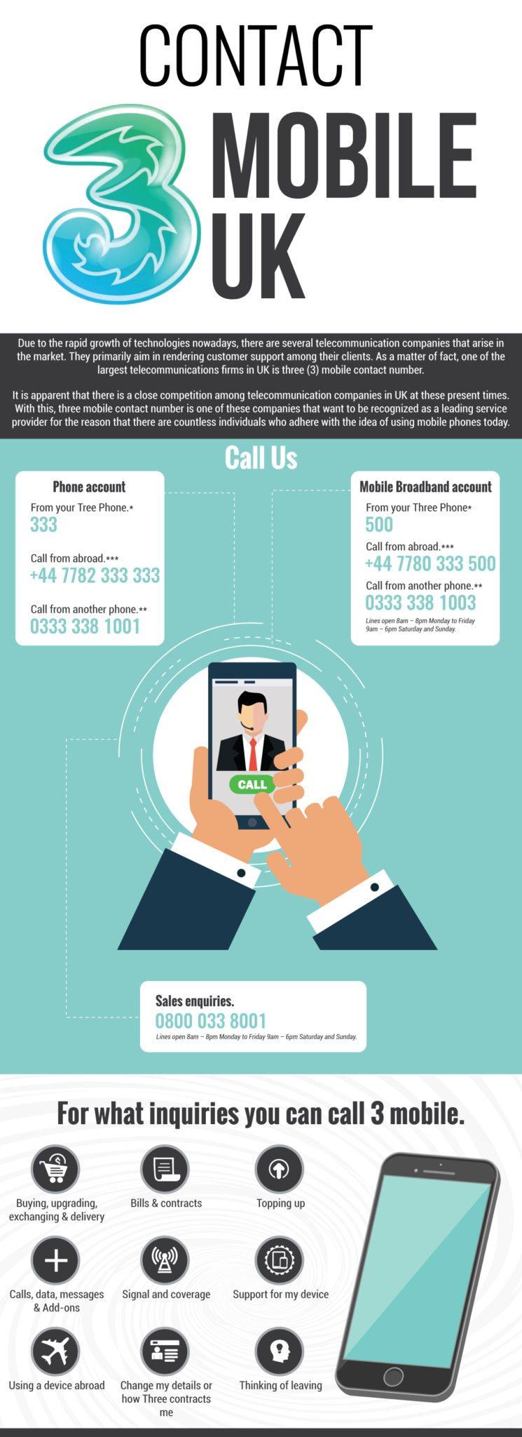 3-mobile Customer Service