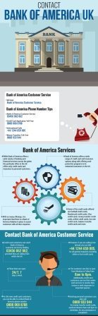 Bank of America Phone Numbers