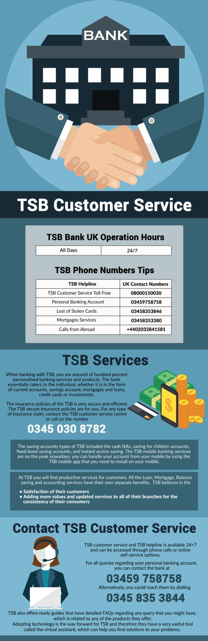 TSB Customer Service number
