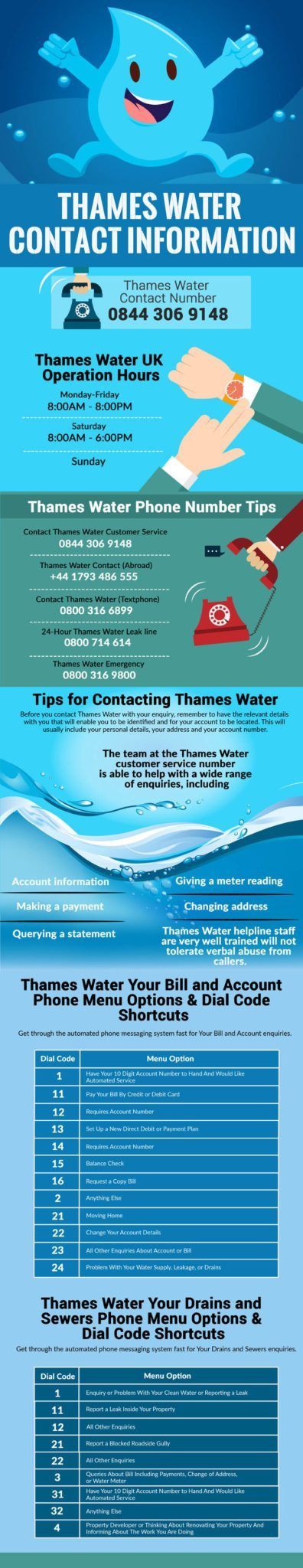 Thames Water Customer Service