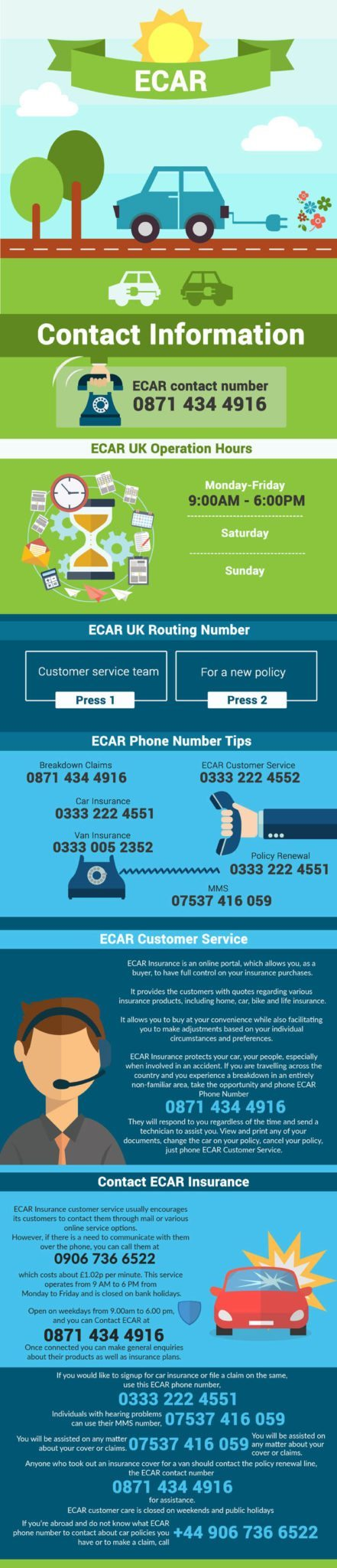 ECAR Customer Service