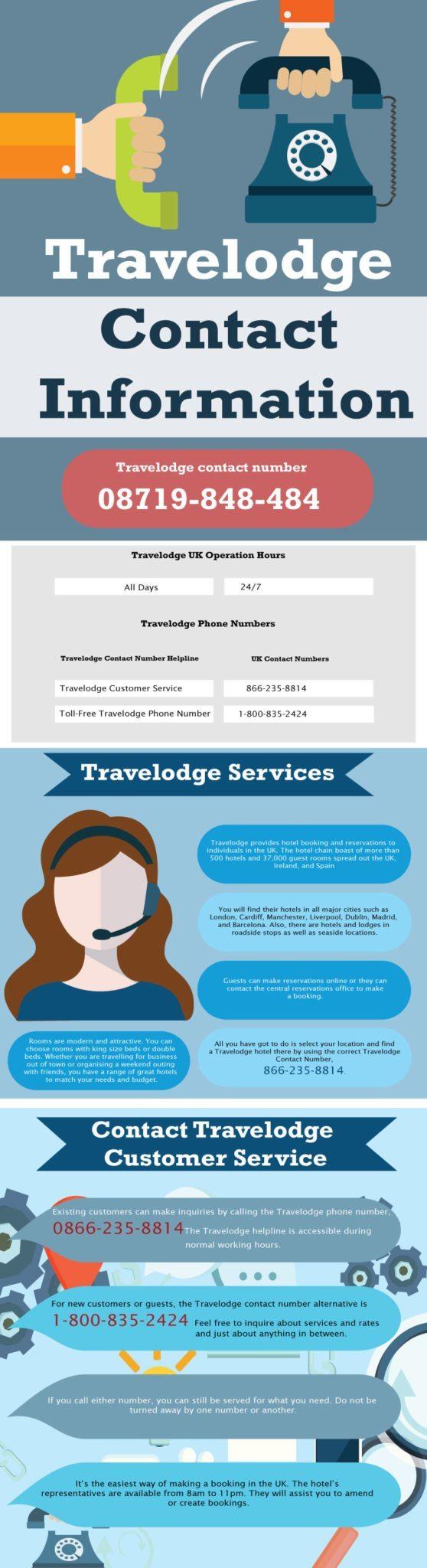 Travelodge Customer Service