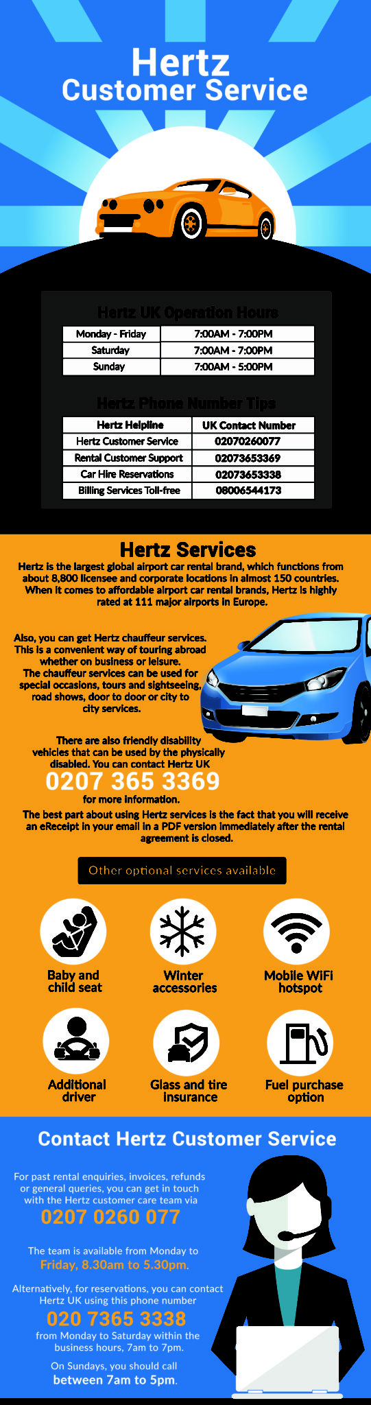 Hertz Customer Service