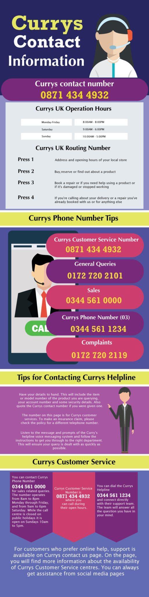 Currys Customer Service