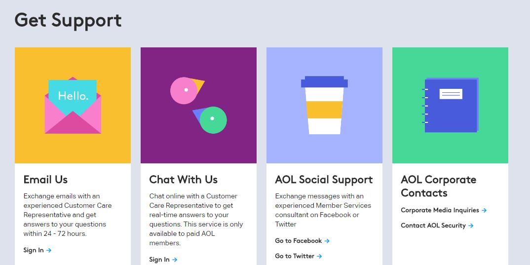 Aol.com Phone Numbers UK