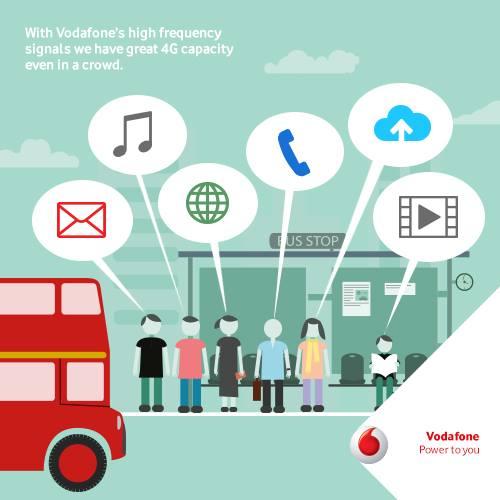 Vodafone Customer Care Live Chat Uk Free