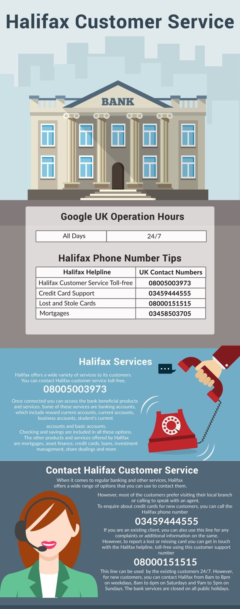 Halifax customer service numbers