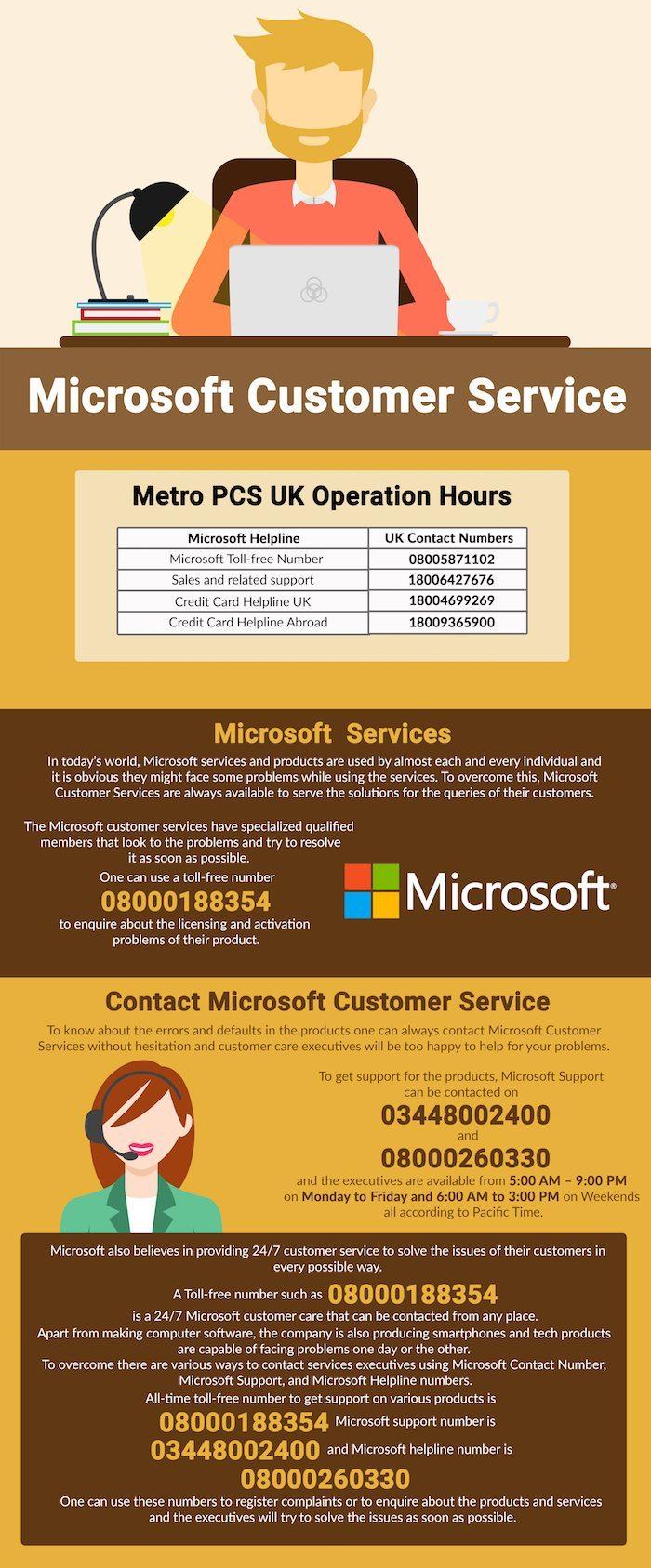 Microsoft Xbox Phone Numbers