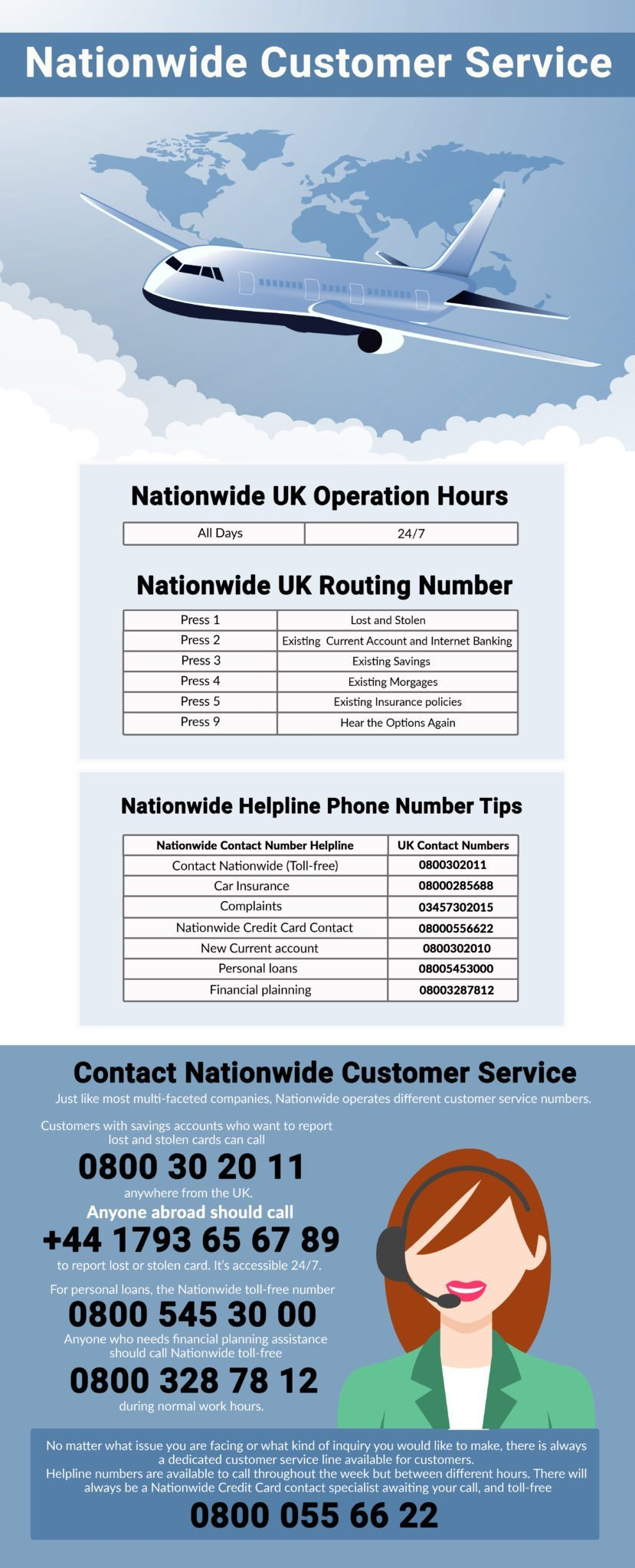 nationwide insurance 24 hr number  | Contact Us for Insurance Questions - Nationwide