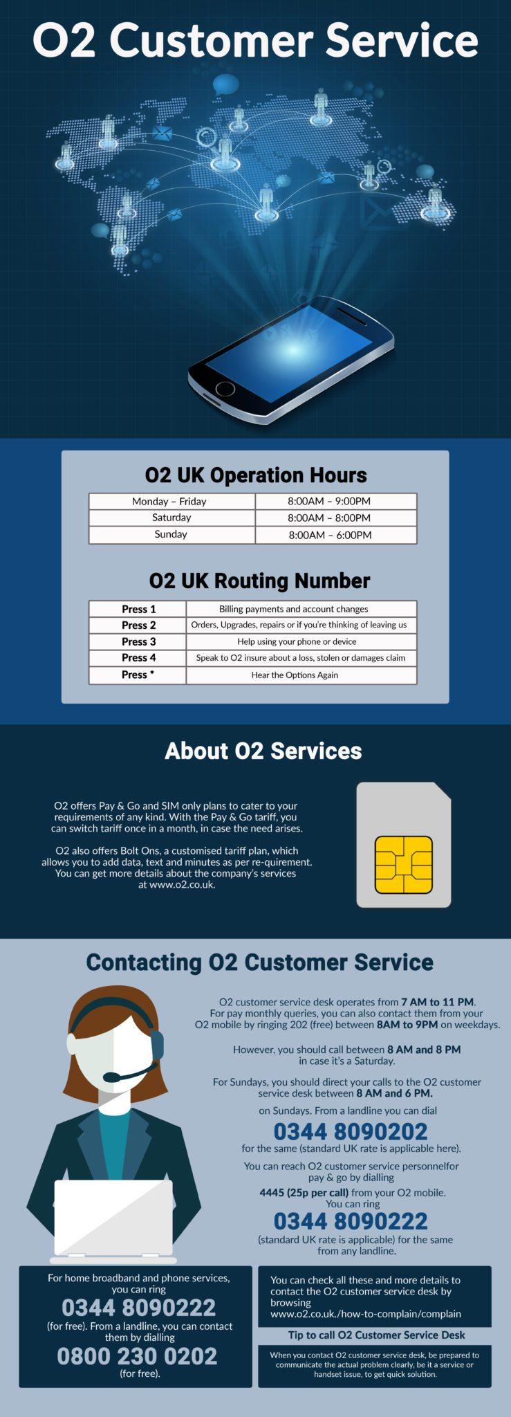 o2 helpline