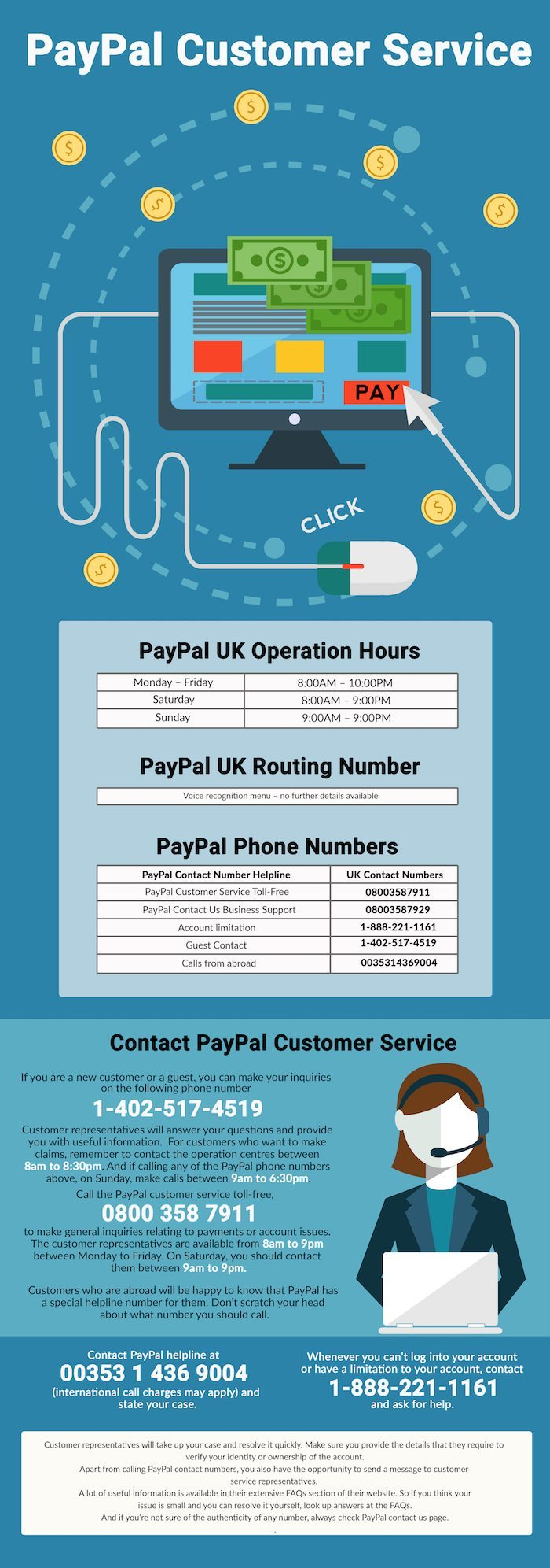 PayPal Customer Service Numbers