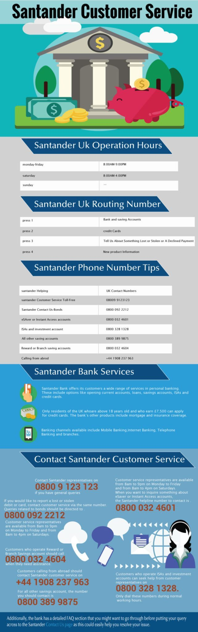 Santander Customer Service Number