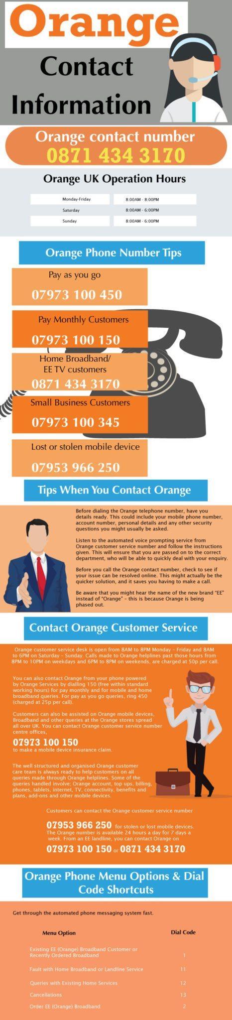Orange customer services