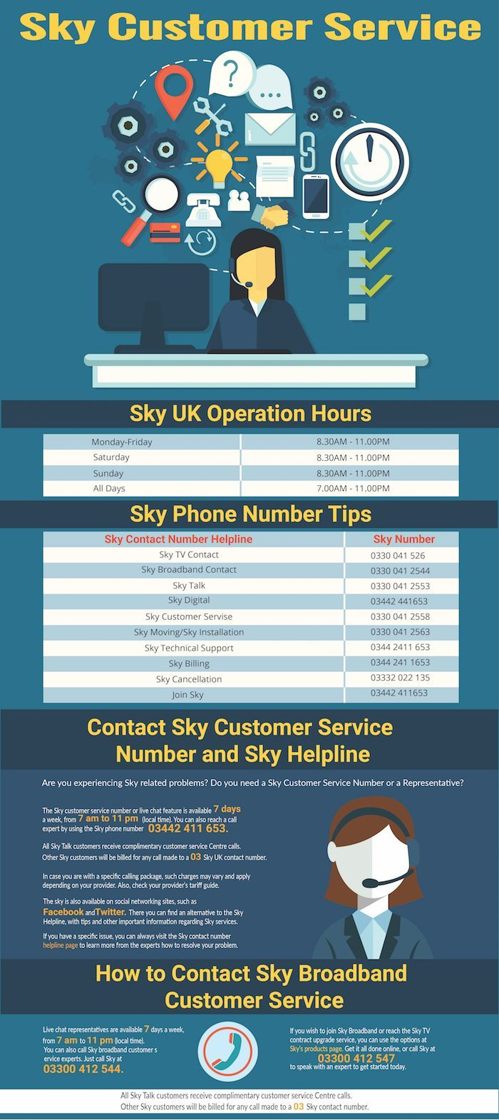 Sky numbers uk