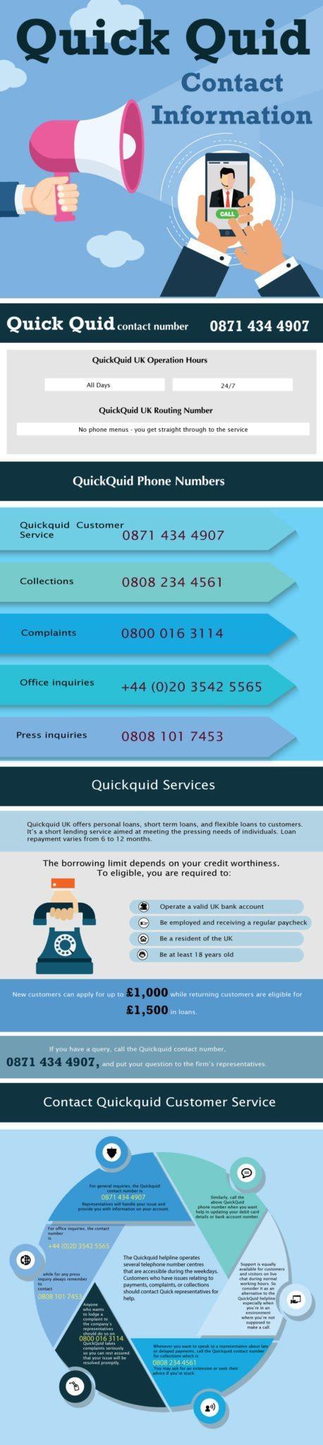 QuickQuid contact numbers UK